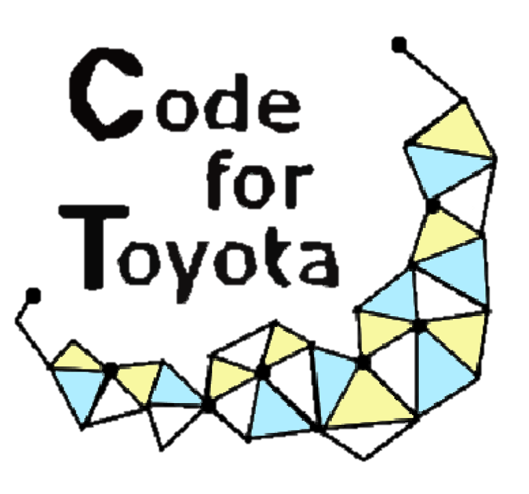 Code for Toyota